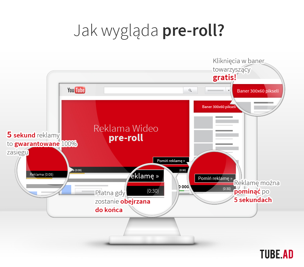Reklama_pomijalna_preroll